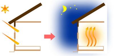 passive_solar-400jpg