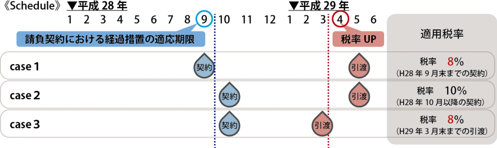 20151208_information