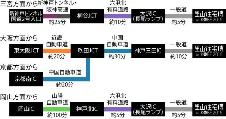 satoyama_access4